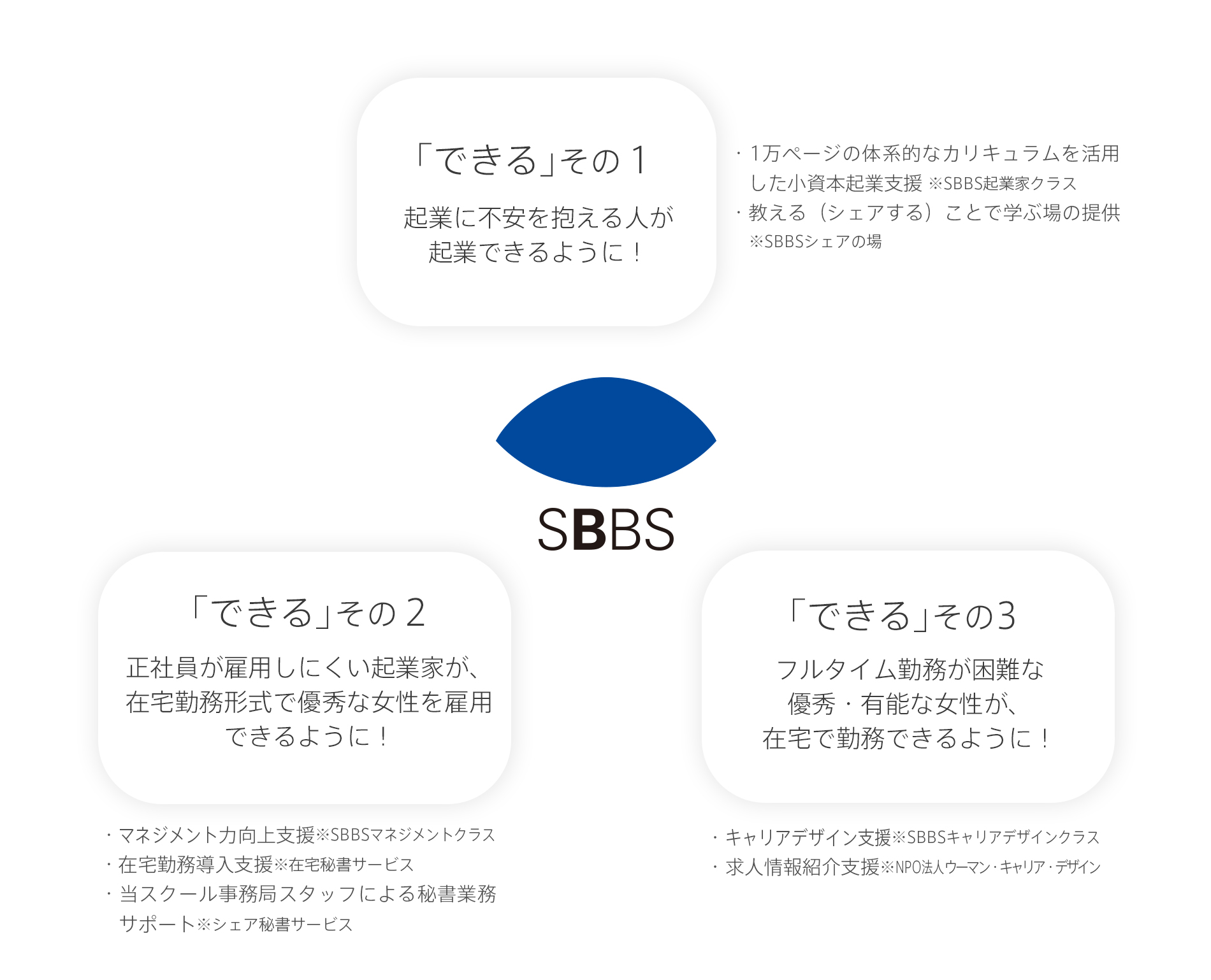 about_sbbs