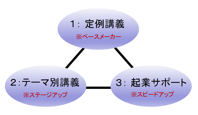 sbbs_learning