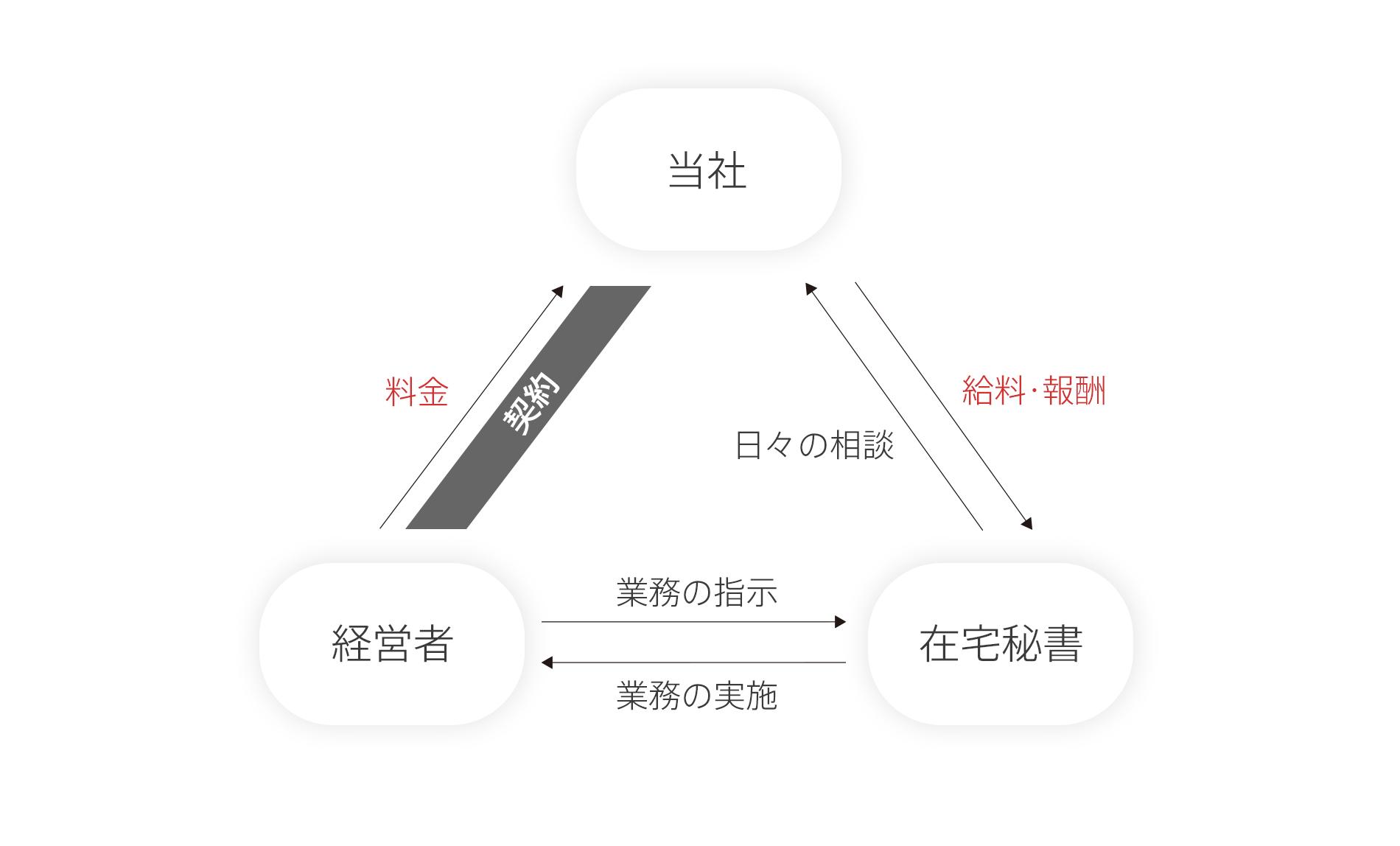 sh_shikumi