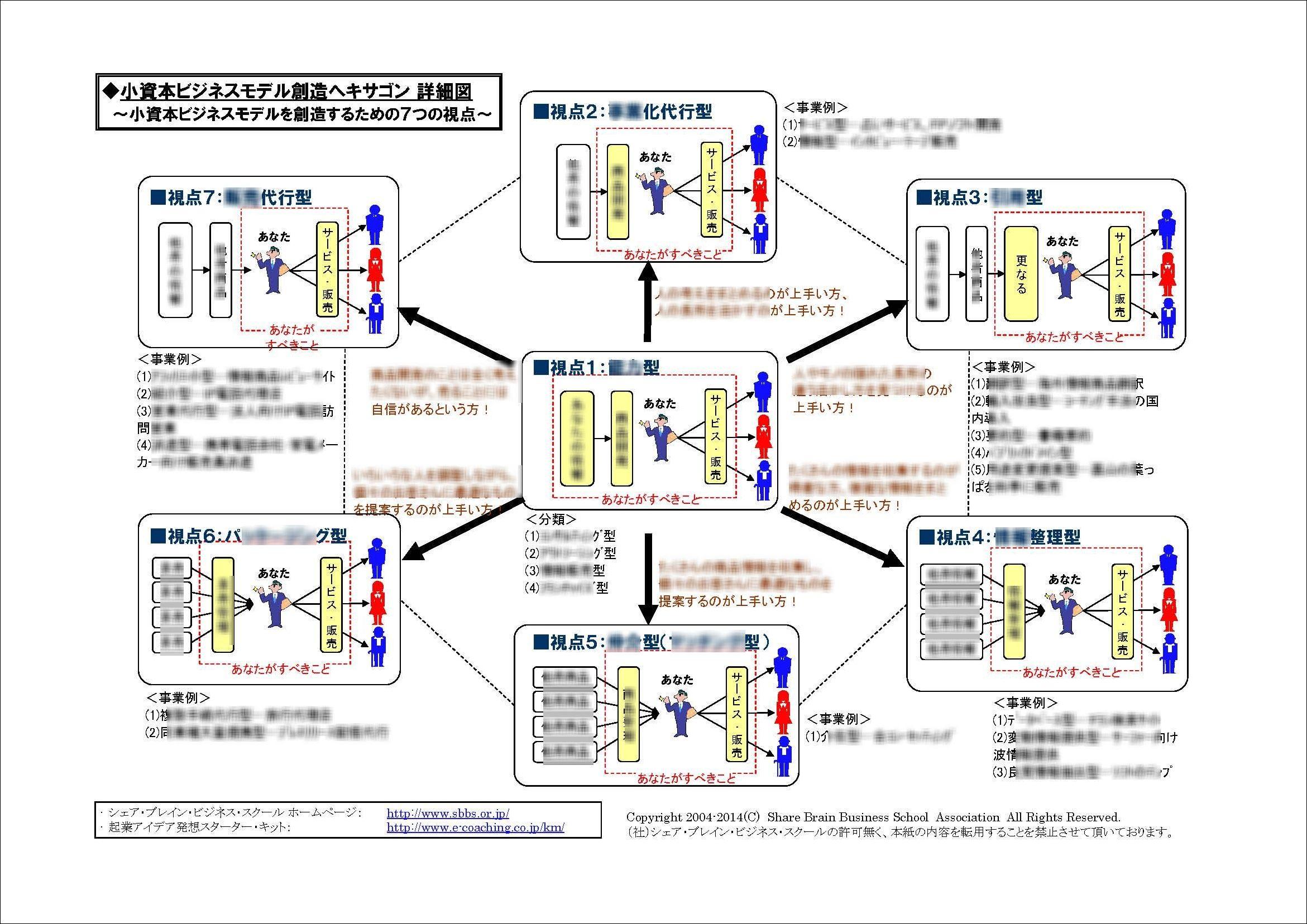 bm7-22_b1