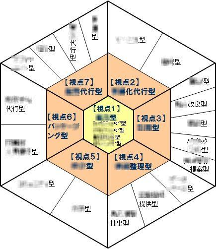 bm7-22_hexagon_b